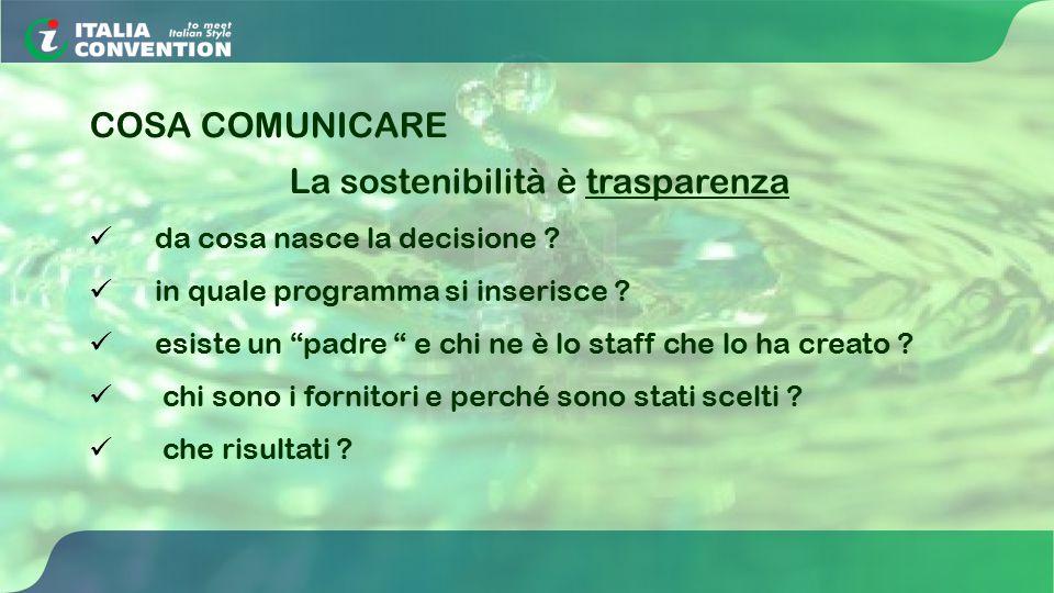 COSA COMUNICARE La sostenibilità è trasparenza da cosa nasce la decisione .