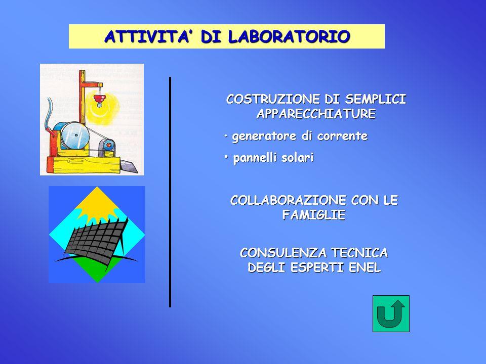 ATTIVITA' DI LABORATORIO COSTRUZIONE DI SEMPLICI APPARECCHIATURE generatore di corrente generatore di corrente pannelli solari pannelli solari COLLABO
