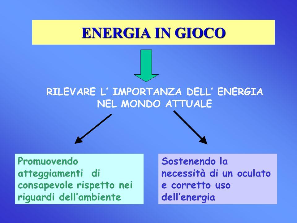 ENERGIA IN GIOCO RILEVARE L' IMPORTANZA DELL' ENERGIA NEL MONDO ATTUALE Promuovendo atteggiamenti di consapevole rispetto nei riguardi dell'ambiente S