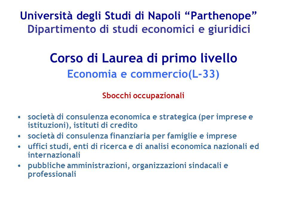"""Università degli Studi di Napoli """"Parthenope"""" Dipartimento di studi economici e giuridici Corso di Laurea di primo livello Economia e commercio(L-33)"""