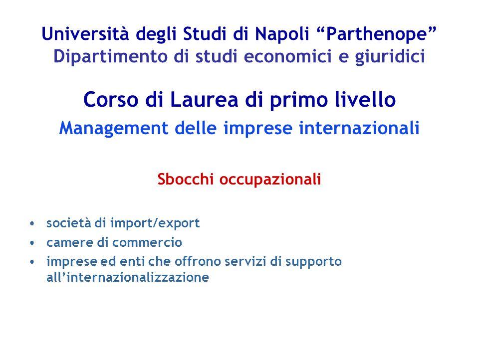 """Università degli Studi di Napoli """"Parthenope"""" Dipartimento di studi economici e giuridici Corso di Laurea di primo livello Management delle imprese in"""
