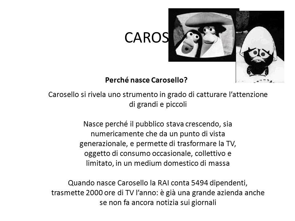 CAROSELLO Carosello si rivela uno strumento in grado di catturare l'attenzione di grandi e piccoli Nasce perché il pubblico stava crescendo, sia numer
