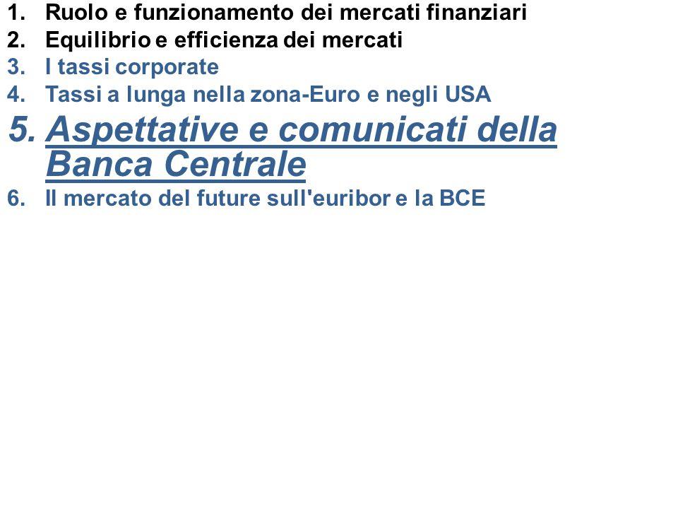 1.Ruolo e funzionamento dei mercati finanziari 2.Equilibrio e efficienza dei mercati 3.I tassi corporate 4.Tassi a lunga nella zona-Euro e negli USA 5.Aspettative e comunicati della Banca Centrale 6.Il mercato del future sull euribor e la BCE