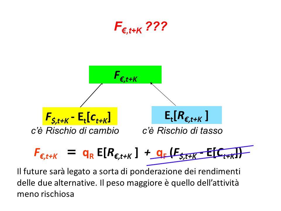 F €,t+K .