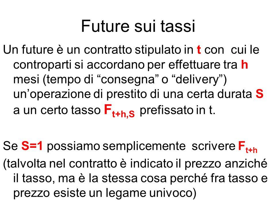 Future sui tassi Un future è un contratto stipulato in t con cui le controparti si accordano per effettuare tra h mesi (tempo di consegna o delivery ) un'operazione di prestito di una certa durata S a un certo tasso F t+h,S prefissato in t.
