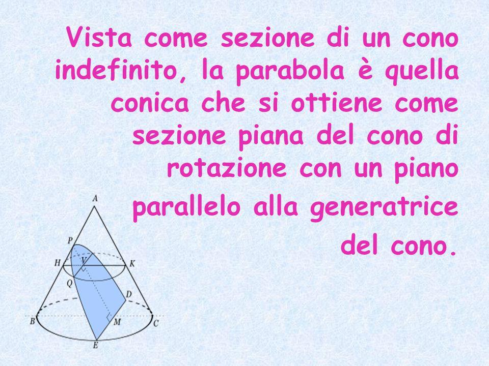 Vista come sezione di un cono indefinito, la parabola è quella conica che si ottiene come sezione piana del cono di rotazione con un piano parallelo alla generatrice del cono.