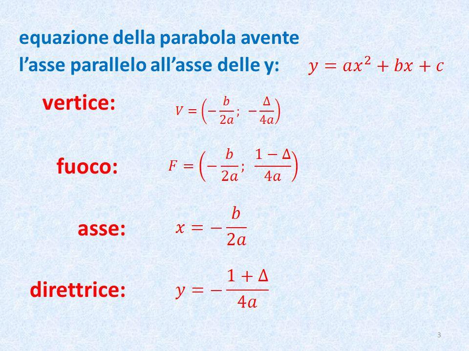 equazione della parabola avente l'asse parallelo all'asse delle y: vertice: fuoco: asse: direttrice: 3