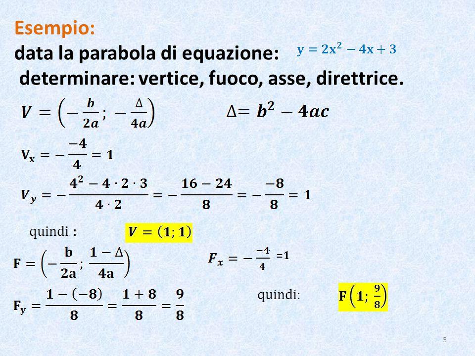 Esempio: data la parabola di equazione: determinare: vertice, fuoco, asse, direttrice.