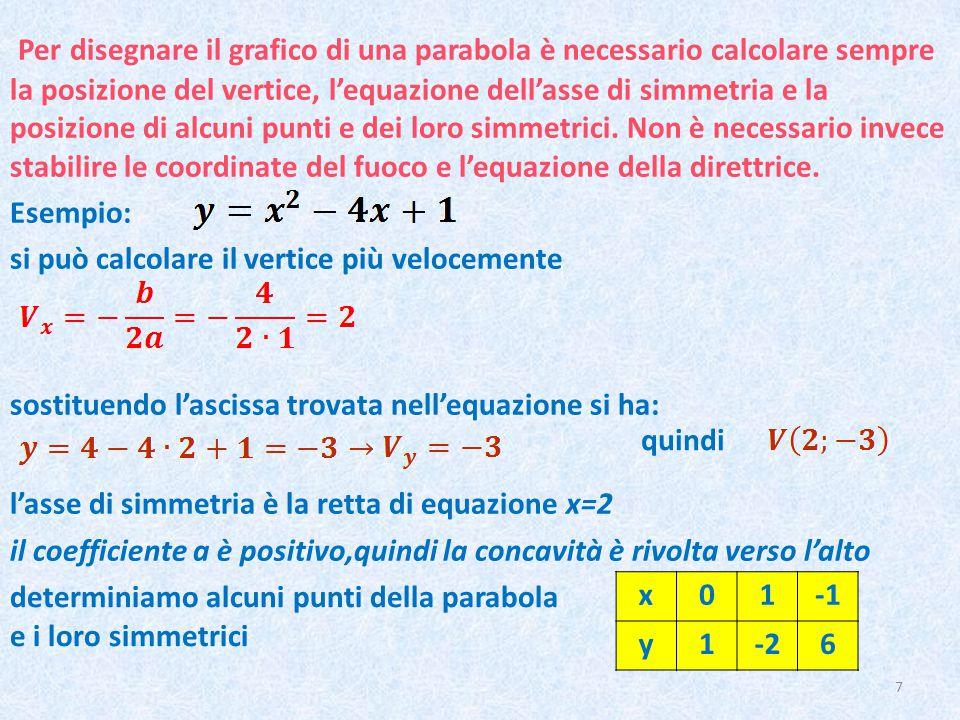 Per disegnare il grafico di una parabola è necessario calcolare sempre la posizione del vertice, l'equazione dell'asse di simmetria e la posizione di alcuni punti e dei loro simmetrici.