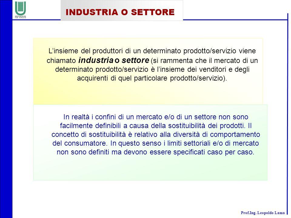 Prof.Ing. Leopoldo Lama L'insieme del produttori di un determinato prodotto/servizio viene chiamato industria o settore (si rammenta che il mercato di