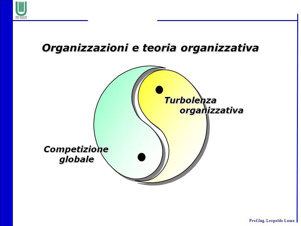 Prof.Ing. Leopoldo Lama Organizzazioni e teoria organizzativa Turbolenza organizzativa Competizione globale