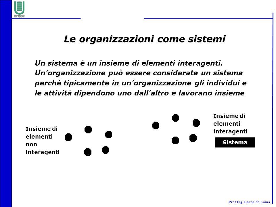 Prof.Ing. Leopoldo Lama Le organizzazioni come sistemi Insieme di elementi non interagenti Un sistema è un insieme di elementi interagenti. Un'organiz