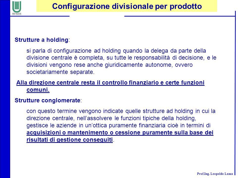 Prof.Ing. Leopoldo Lama Configurazione divisionale per prodotto Strutture a holding: si parla di configurazione ad holding quando la delega da parte d