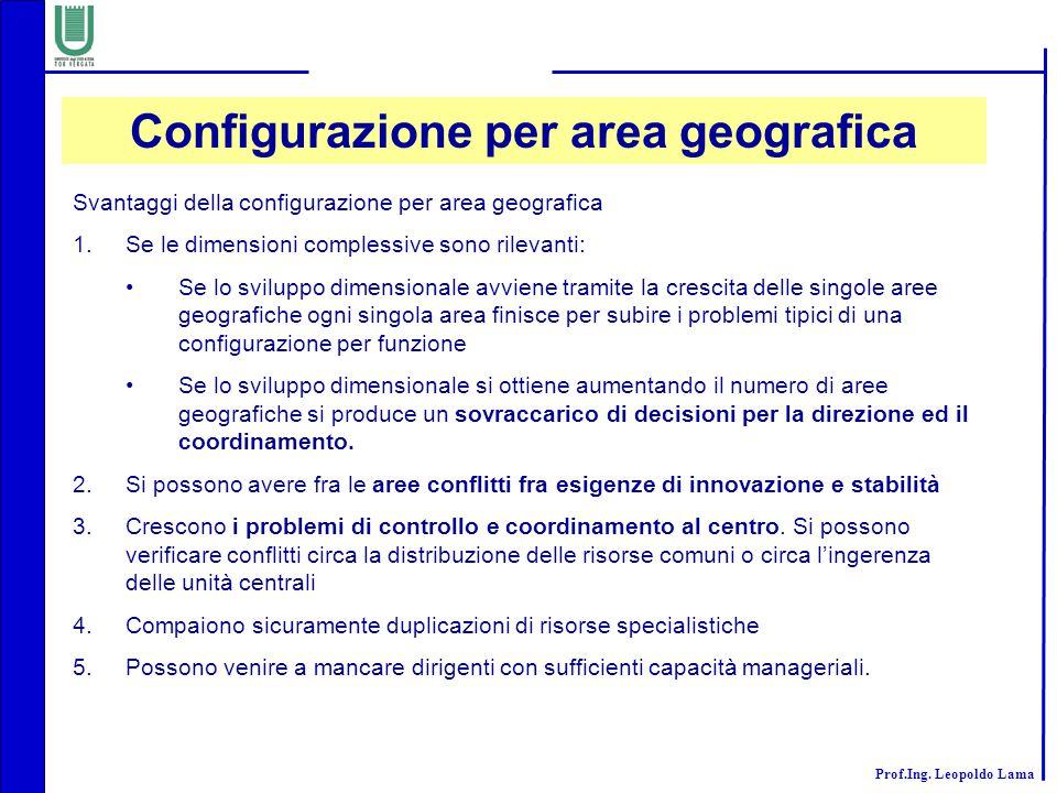 Prof.Ing. Leopoldo Lama Configurazione per area geografica Svantaggi della configurazione per area geografica 1.Se le dimensioni complessive sono rile