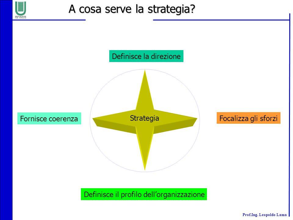 Prof.Ing. Leopoldo Lama A cosa serve la strategia? Strategia Definisce la direzione Focalizza gli sforzi Definisce il profilo dell'organizzazione Forn