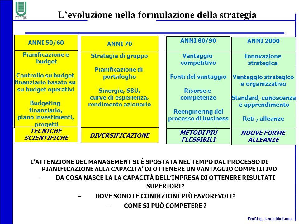 Prof.Ing. Leopoldo Lama L'evoluzione nella formulazione della strategia L'ATTENZIONE DEL MANAGEMENT SI È SPOSTATA NEL TEMPO DAL PROCESSO DI PIANIFICAZ