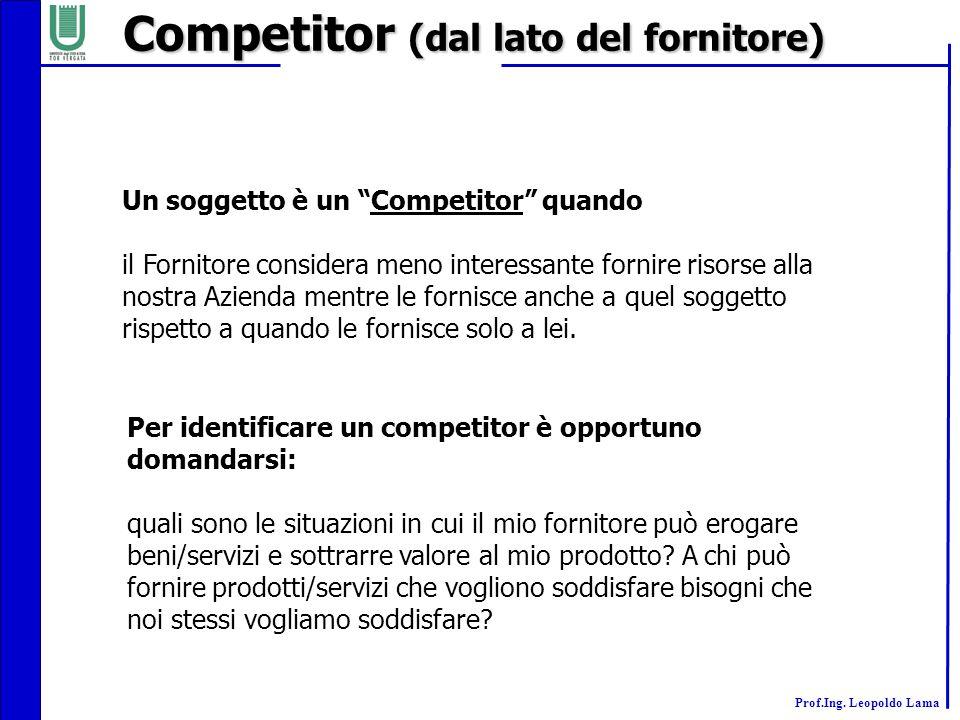 """Prof.Ing. Leopoldo Lama Competitor (dal lato del fornitore) Un soggetto è un """"Competitor"""" quando il Fornitore considera meno interessante fornire riso"""