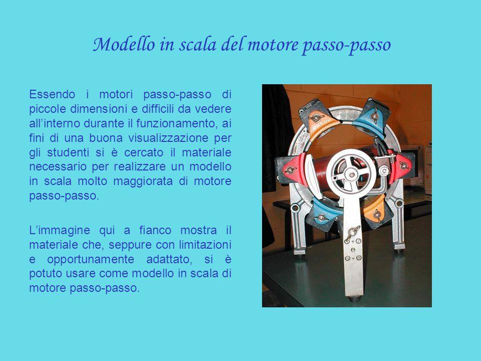 Modello in scala del motore passo-passo Essendo i motori passo-passo di piccole dimensioni e difficili da vedere all'interno durante il funzionamento,