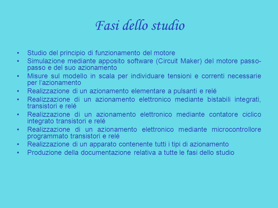 Fasi dello studio Studio del principio di funzionamento del motore Simulazione mediante apposito software (Circuit Maker) del motore passo- passo e de