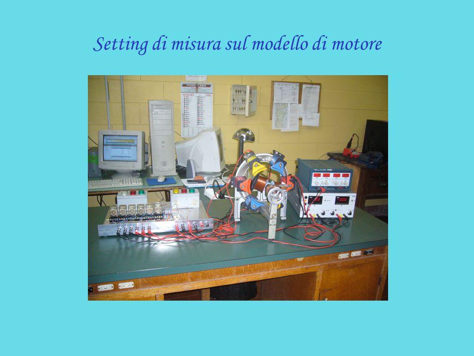 Setting di misura sul modello di motore