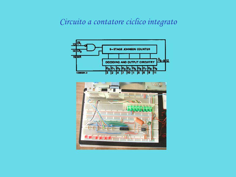 Circuito a contatore ciclico integrato