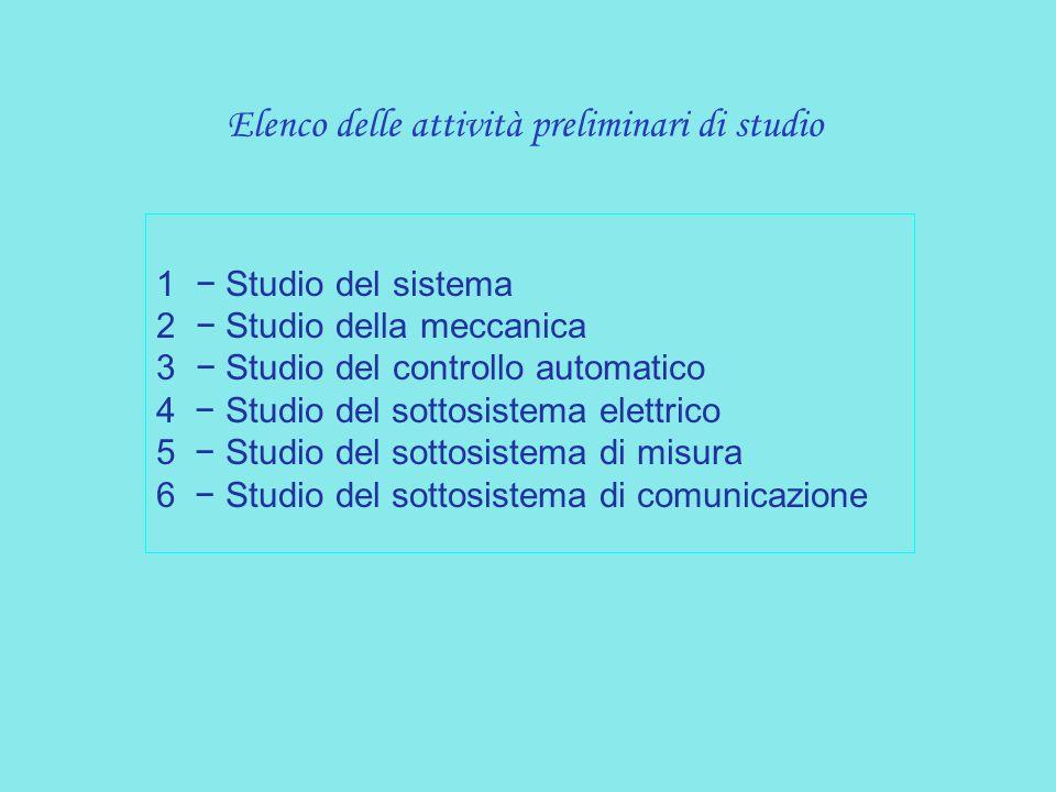 1− Studio del sistema 2− Studio della meccanica 3− Studio del controllo automatico 4 − Studio del sottosistema elettrico 5 − Studio del sottosistema d