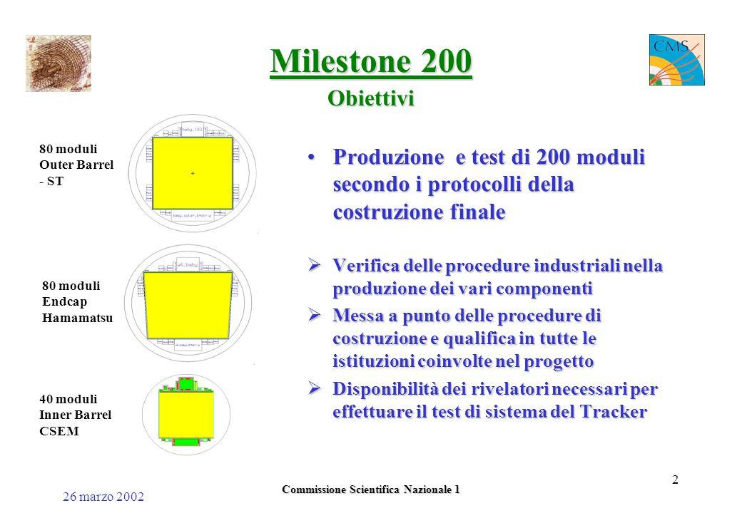 26 marzo 2002 Commissione Scientifica Nazionale 1 13 Test Beam 25 ns Ottobre-Novembre 2001 Test Beam Area X5 (CERN) Fascio con struttura a 25 ns DAQ di CMS (senza link ottico) Particelle:  + o  a 120 GeV 6 moduli TOB (strip pitch 180  m, spessore 500  m) V bias = 300 V Risultati:Risultati: S/N = 20 (deconvolution mode) Rumore compatibile con le previsioni
