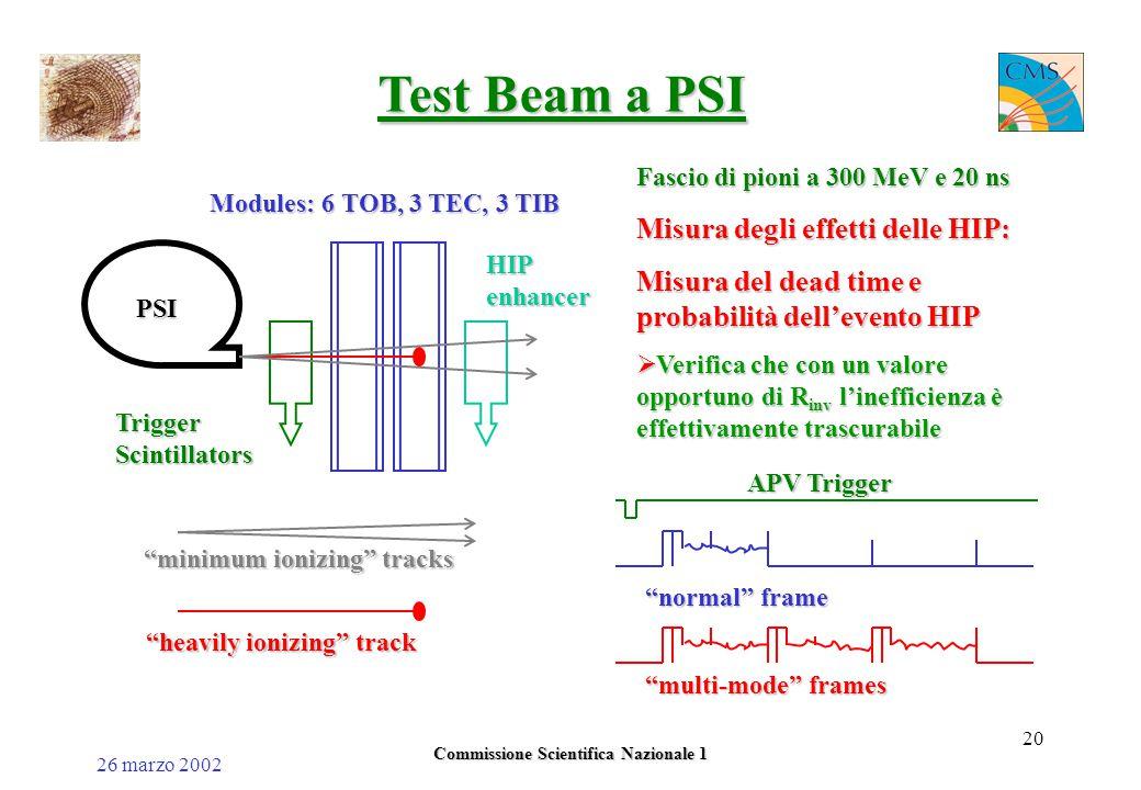 26 marzo 2002 Commissione Scientifica Nazionale 1 20 Test Beam a PSI Fascio di pioni a 300 MeV e 20 ns Misura degli effetti delle HIP: Misura del dead time e probabilità dell'evento HIP  Verifica che con un valore opportuno di R inv l'inefficienza è effettivamente trascurabile TriggerScintillators PSI Modules: 6 TOB, 3 TEC, 3 TIB HIPenhancer minimum ionizing tracks heavily ionizing track APV Trigger normal frame multi-mode frames
