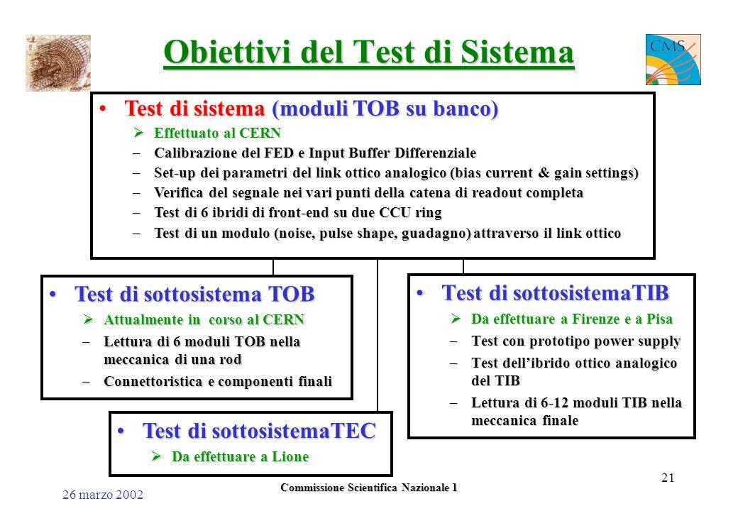 26 marzo 2002 Commissione Scientifica Nazionale 1 21 Obiettivi del Test di Sistema Test di sottosistemaTIBTest di sottosistemaTIB  Da effettuare a Firenze e a Pisa –Test con prototipo power supply –Test dell'ibrido ottico analogico del TIB –Lettura di 6-12 moduli TIB nella meccanica finale Test di sistema (moduli TOB su banco)Test di sistema (moduli TOB su banco)  Effettuato al CERN –Calibrazione del FED e Input Buffer Differenziale –Set-up dei parametri del link ottico analogico (bias current & gain settings) –Verifica del segnale nei vari punti della catena di readout completa –Test di 6 ibridi di front-end su due CCU ring –Test di un modulo (noise, pulse shape, guadagno) attraverso il link ottico Test di sottosistema TOBTest di sottosistema TOB  Attualmente in corso al CERN –Lettura di 6 moduli TOB nella meccanica di una rod –Connettoristica e componenti finali Test di sottosistemaTECTest di sottosistemaTEC  Da effettuare a Lione