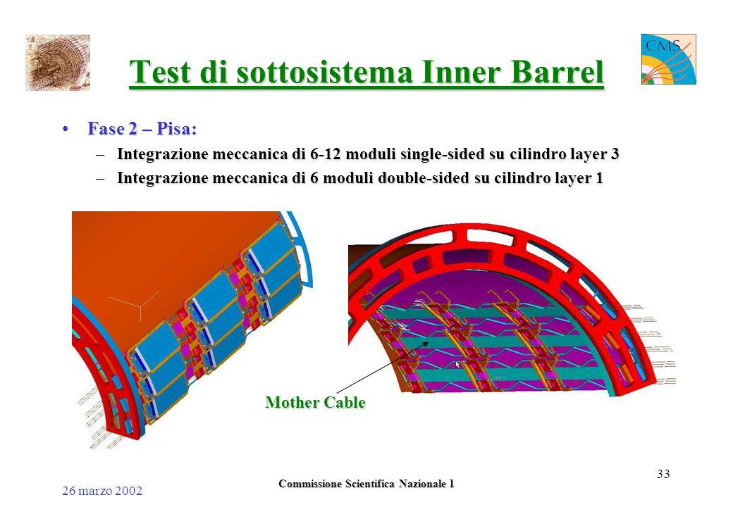 26 marzo 2002 Commissione Scientifica Nazionale 1 33 Test di sottosistema Inner Barrel Fase 2 – Pisa:Fase 2 – Pisa: –Integrazione meccanica di 6-12 moduli single-sided su cilindro layer 3 –Integrazione meccanica di 6 moduli double-sided su cilindro layer 1 Mother Cable