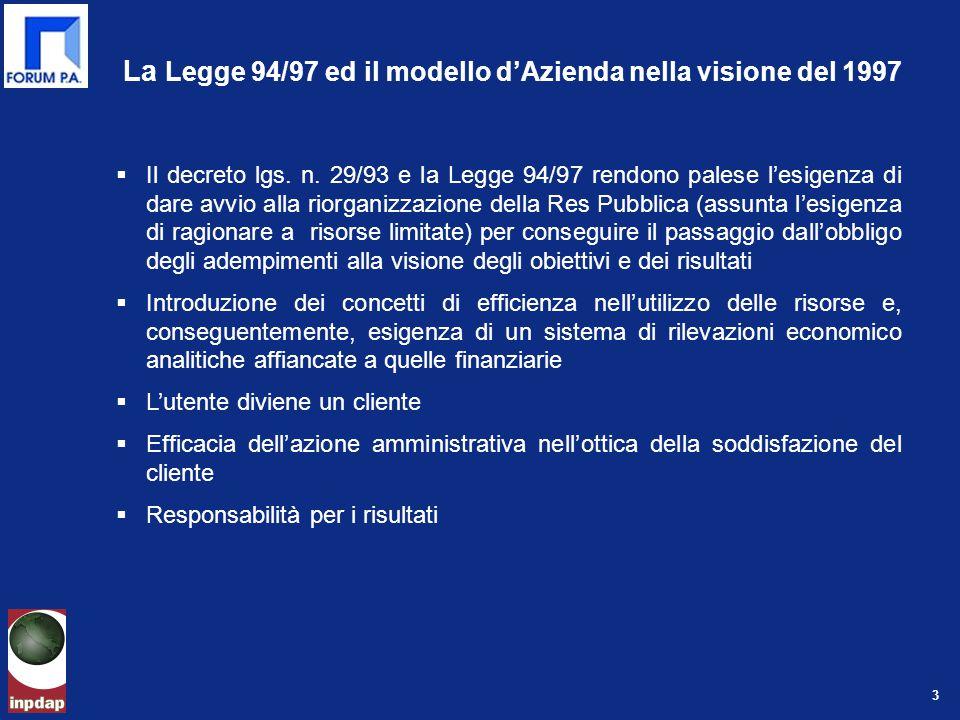3 La Legge 94/97 ed il modello d'Azienda nella visione del 1997  Il decreto lgs.