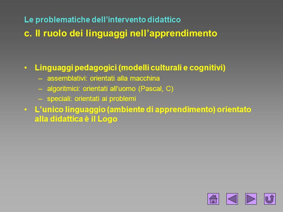 Le problematiche dell'intervento didattico c. Il ruolo dei linguaggi nell'apprendimento Linguaggi pedagogici (modelli culturali e cognitivi) –assembla