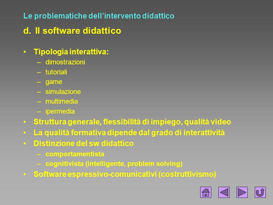 Le problematiche dell'intervento didattico d. Il software didattico Tipologia interattiva: –dimostrazioni –tutoriali –game –simulazione –multimedia –i