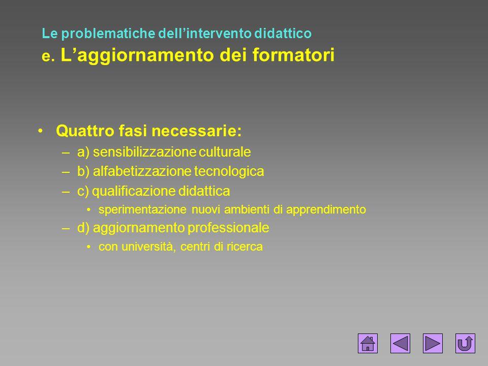 Le problematiche dell'intervento didattico e. L'aggiornamento dei formatori Quattro fasi necessarie: –a) sensibilizzazione culturale –b) alfabetizzazi