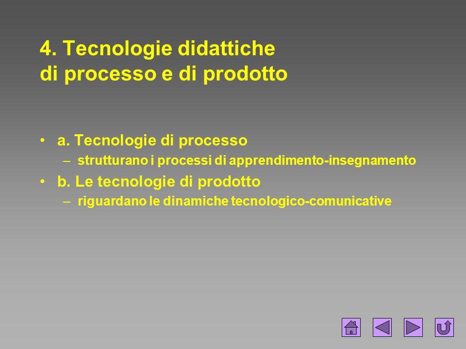 4. Tecnologie didattiche di processo e di prodotto a. Tecnologie di processo –strutturano i processi di apprendimento-insegnamento b. Le tecnologie di