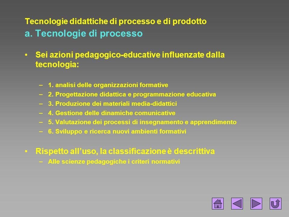 Tecnologie didattiche di processo e di prodotto a. Tecnologie di processo Sei azioni pedagogico-educative influenzate dalla tecnologia: –1. analisi de