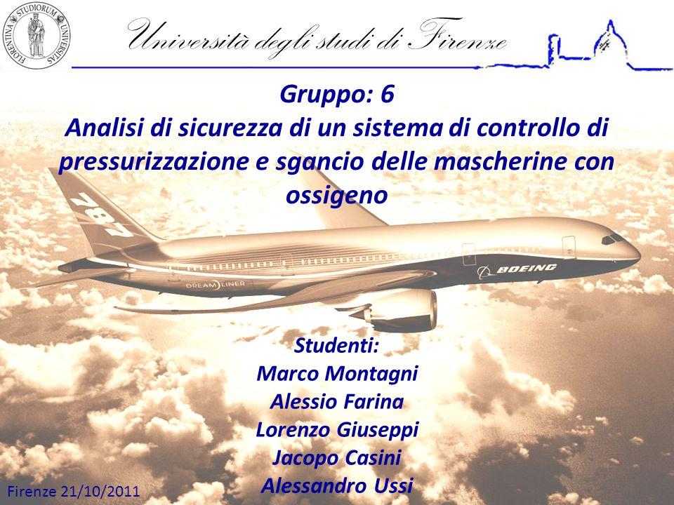 Università degli studi di Firenze Gruppo: 6 Analisi di sicurezza di un sistema di controllo di pressurizzazione e sgancio delle mascherine con ossigen