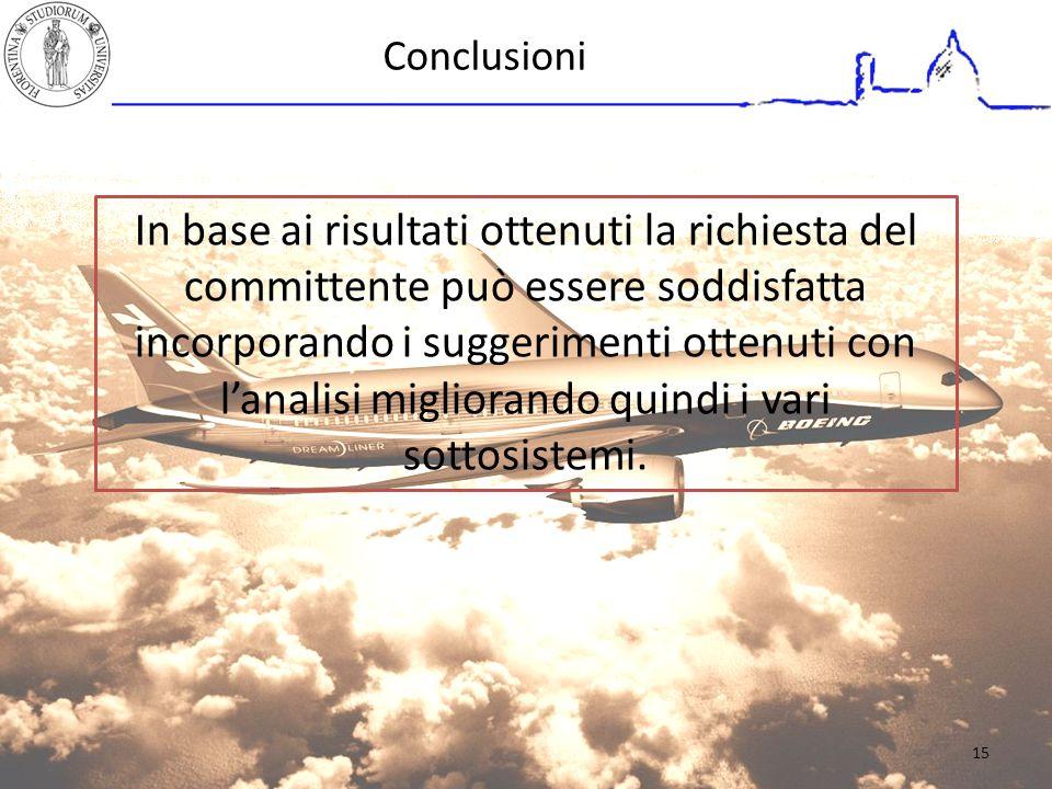 Conclusioni In base ai risultati ottenuti la richiesta del committente può essere soddisfatta incorporando i suggerimenti ottenuti con l'analisi migliorando quindi i vari sottosistemi.