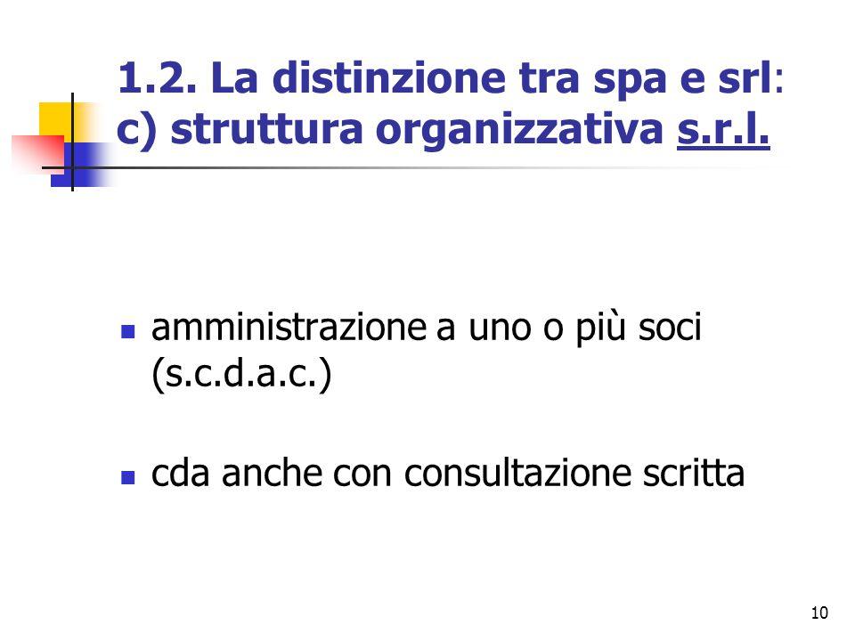 10 1.2. La distinzione tra spa e srl: c) struttura organizzativa s.r.l. amministrazione a uno o più soci (s.c.d.a.c.) cda anche con consultazione scri