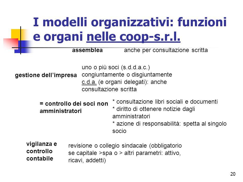 20 I modelli organizzativi: funzioni e organi nelle coop-s.r.l. assembleaanche per consultazione scritta gestione dell'impresa uno o più soci (s.d.d.a
