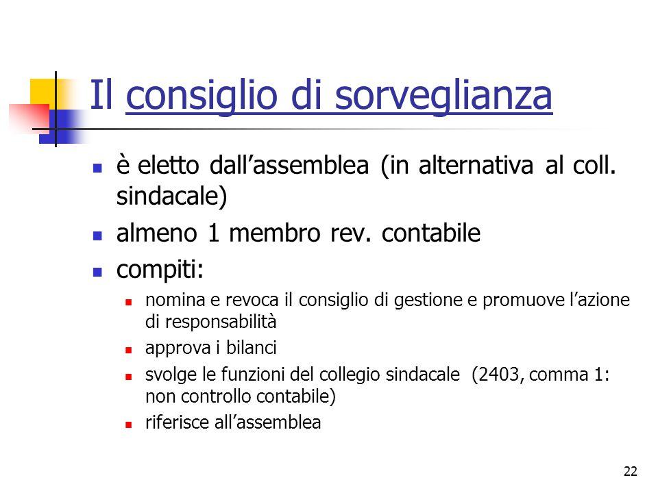 22 Il consiglio di sorveglianza è eletto dall'assemblea (in alternativa al coll.