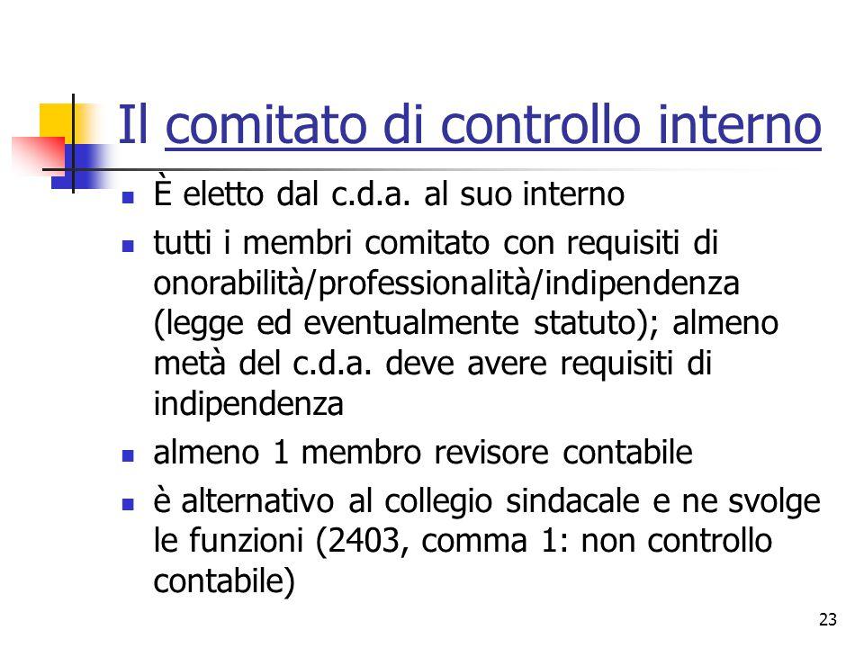 23 Il comitato di controllo interno È eletto dal c.d.a. al suo interno tutti i membri comitato con requisiti di onorabilità/professionalità/indipenden