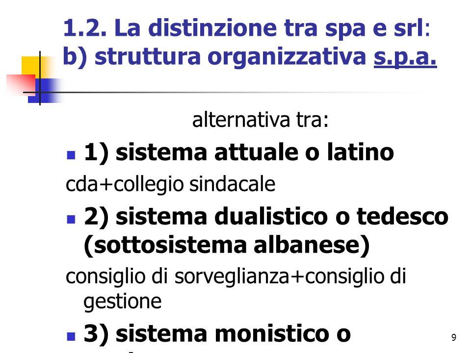 9 1.2. La distinzione tra spa e srl: b) struttura organizzativa s.p.a. alternativa tra: 1) sistema attuale o latino cda+collegio sindacale 2) sistema