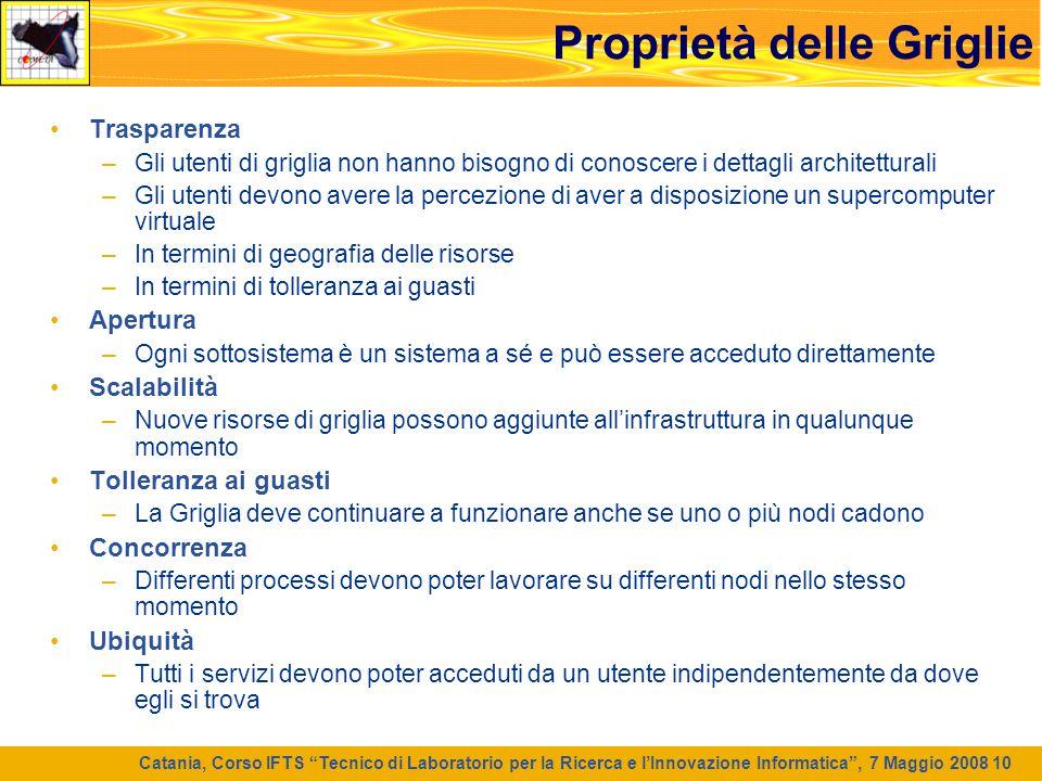 """Catania, Corso IFTS """"Tecnico di Laboratorio per la Ricerca e l'Innovazione Informatica"""", 7 Maggio 2008 10 Proprietà delle Griglie Trasparenza –Gli ute"""