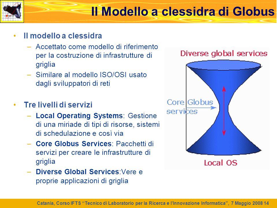 """Catania, Corso IFTS """"Tecnico di Laboratorio per la Ricerca e l'Innovazione Informatica"""", 7 Maggio 2008 14 Il Modello a clessidra di Globus Il modello"""