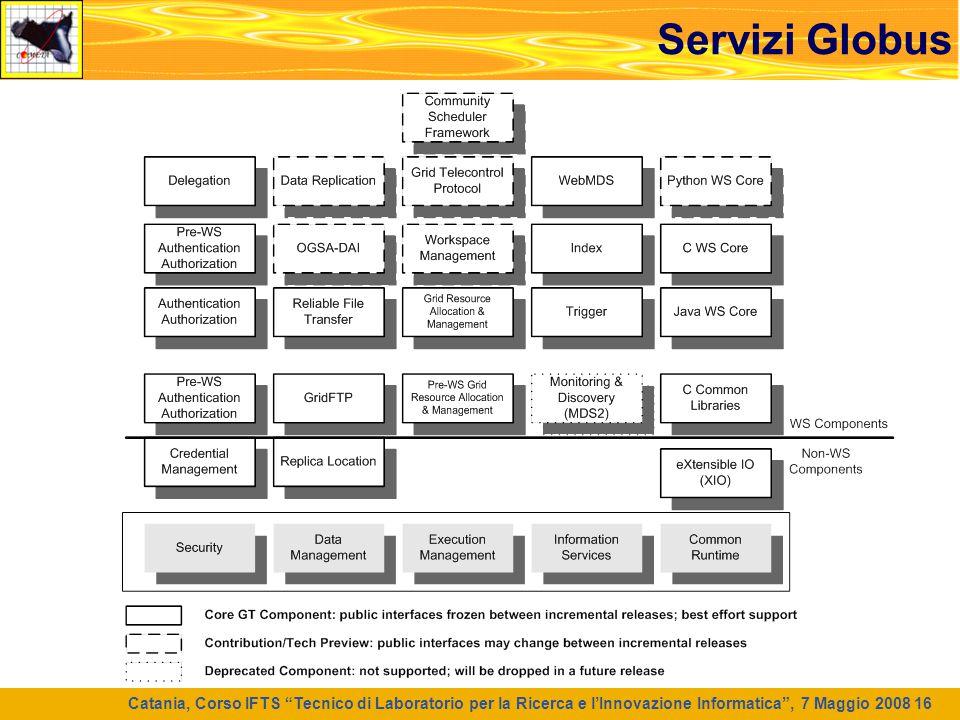 """Catania, Corso IFTS """"Tecnico di Laboratorio per la Ricerca e l'Innovazione Informatica"""", 7 Maggio 2008 16 Servizi Globus"""