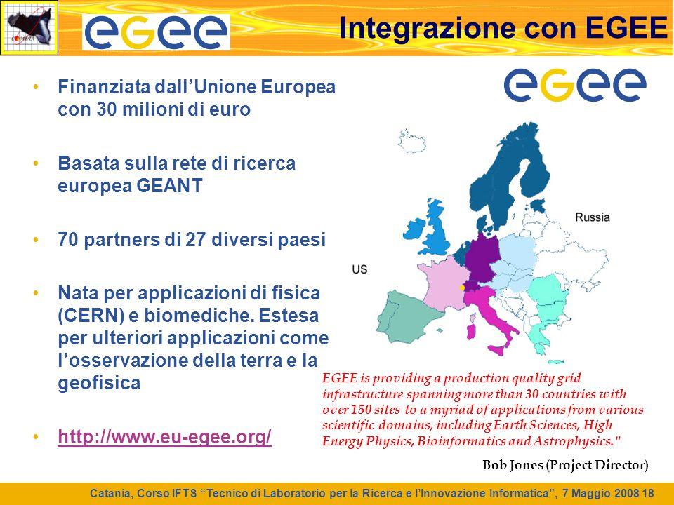 """Catania, Corso IFTS """"Tecnico di Laboratorio per la Ricerca e l'Innovazione Informatica"""", 7 Maggio 2008 18 Integrazione con EGEE Finanziata dall'Unione"""