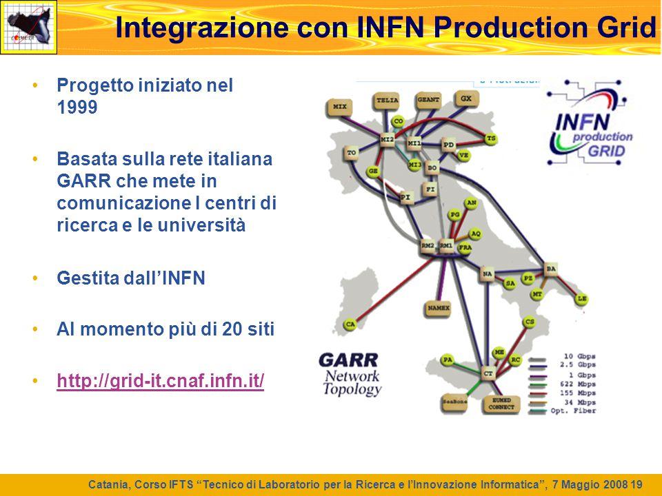 """Catania, Corso IFTS """"Tecnico di Laboratorio per la Ricerca e l'Innovazione Informatica"""", 7 Maggio 2008 19 Integrazione con INFN Production Grid Proget"""