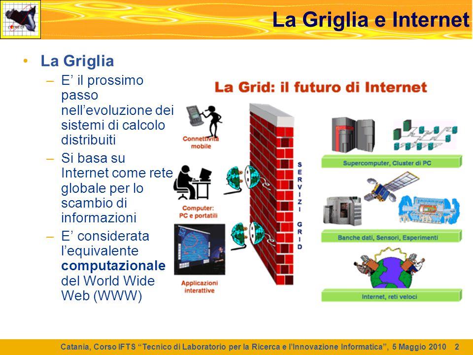 """Catania, Corso IFTS """"Tecnico di Laboratorio per la Ricerca e l'Innovazione Informatica"""", 5 Maggio 2010 2 La Griglia e Internet La Griglia –E' il pross"""