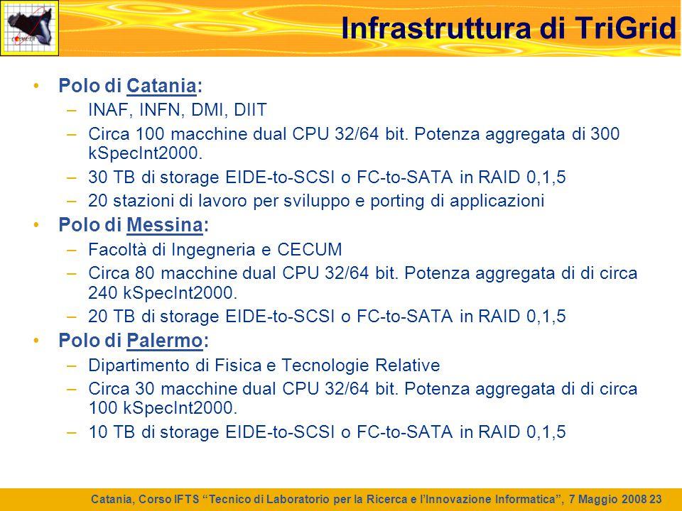 """Catania, Corso IFTS """"Tecnico di Laboratorio per la Ricerca e l'Innovazione Informatica"""", 7 Maggio 2008 23 Infrastruttura di TriGrid Polo di Catania: –"""